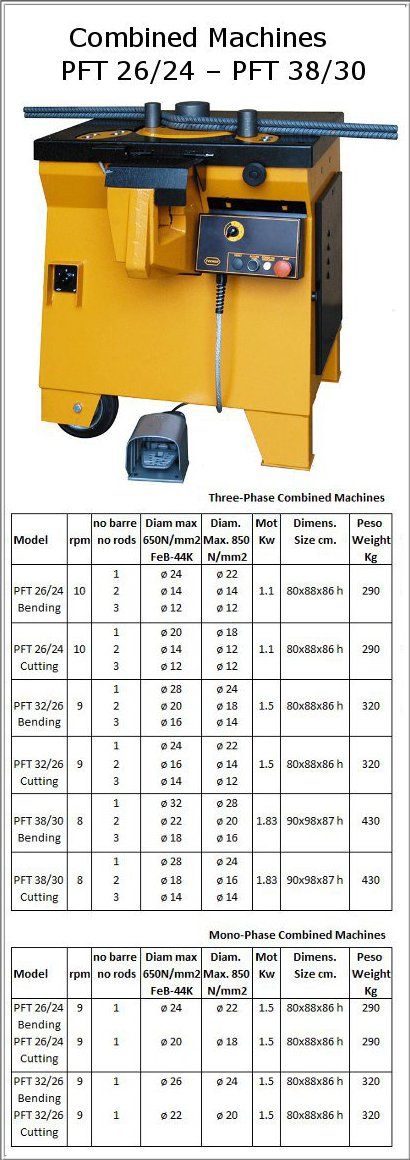 Combined Machines PFT 26/24 - PFT 38/30